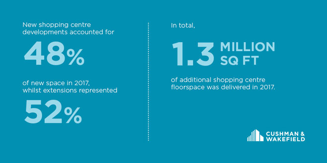 UK-Shopping-Centres-the-development-story-infographic